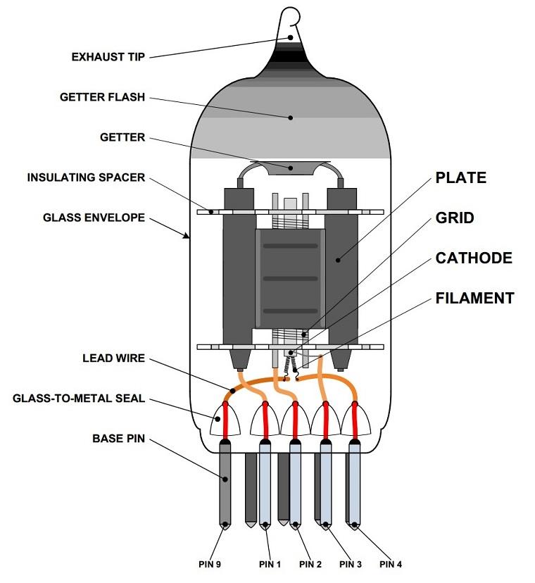 12ax7-tube-parts.jpg