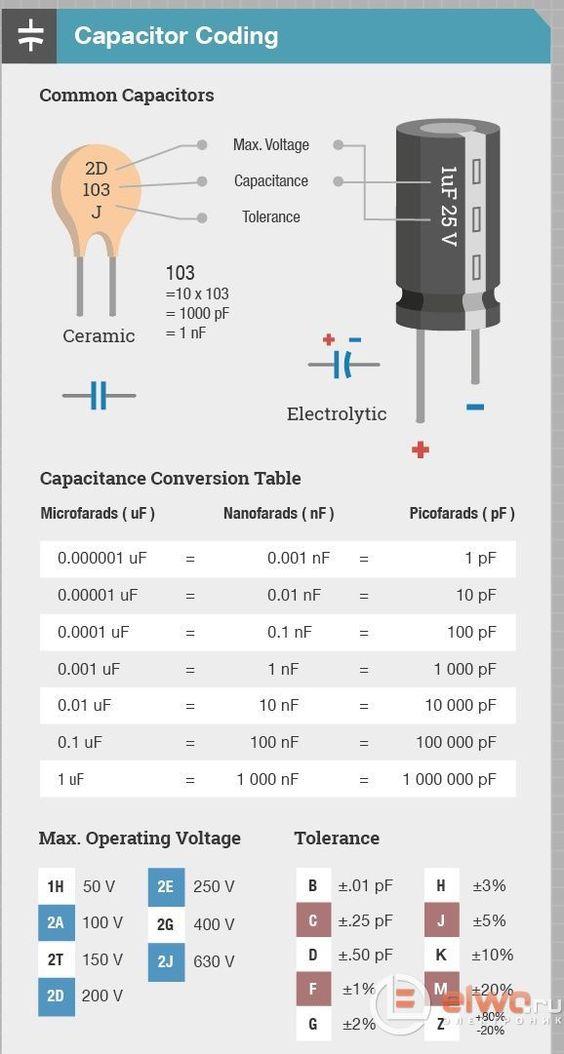 Voltage Codes-01.jpg
