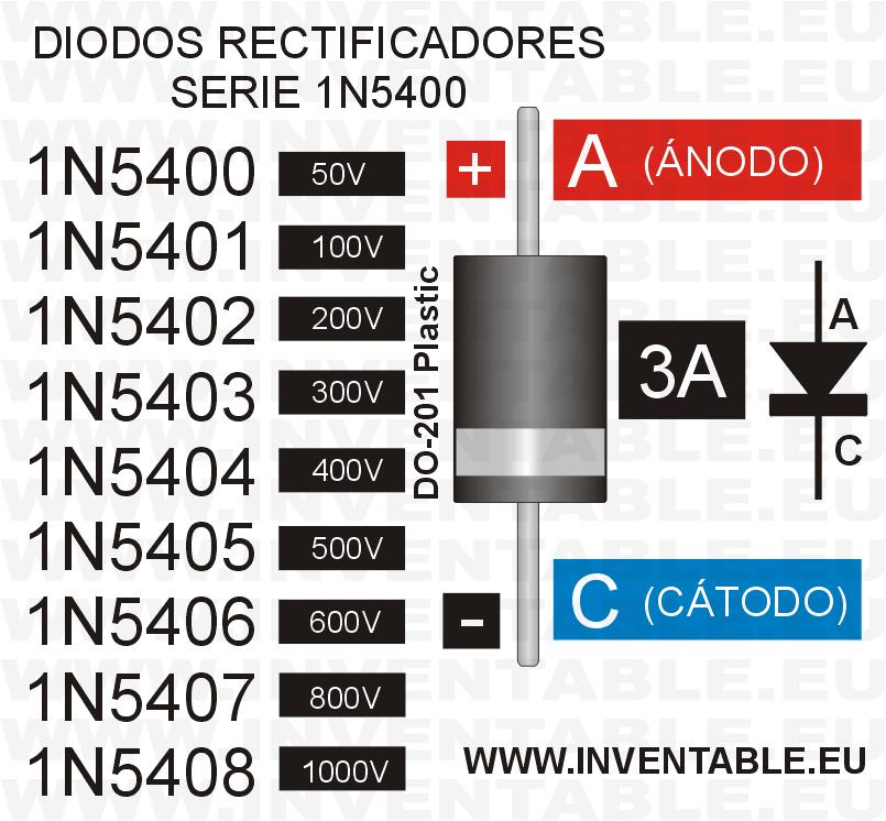 1N5400_principal.png