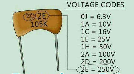 Voltage Codes.jpg
